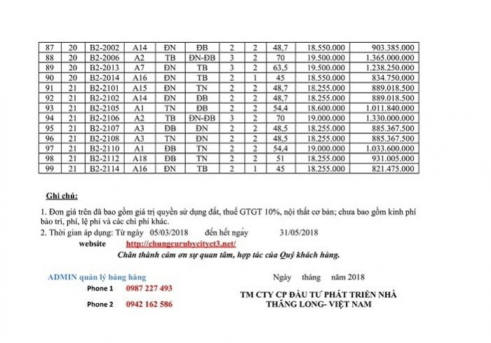 Báo gia căn hộ B2.xlsx - Sheet3-3